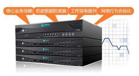 360上网行为管理系统